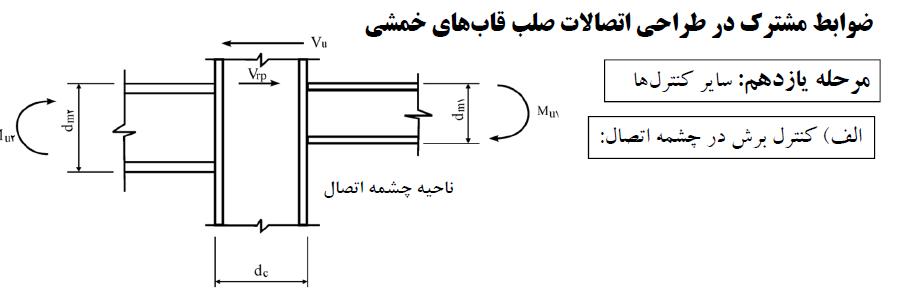 طراحی اتصال صلب